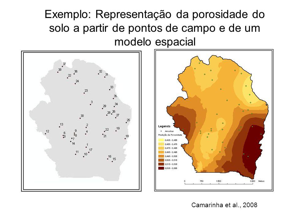 Exemplo: Representação da porosidade do solo a partir de pontos de campo e de um modelo espacial Camarinha et al., 2008