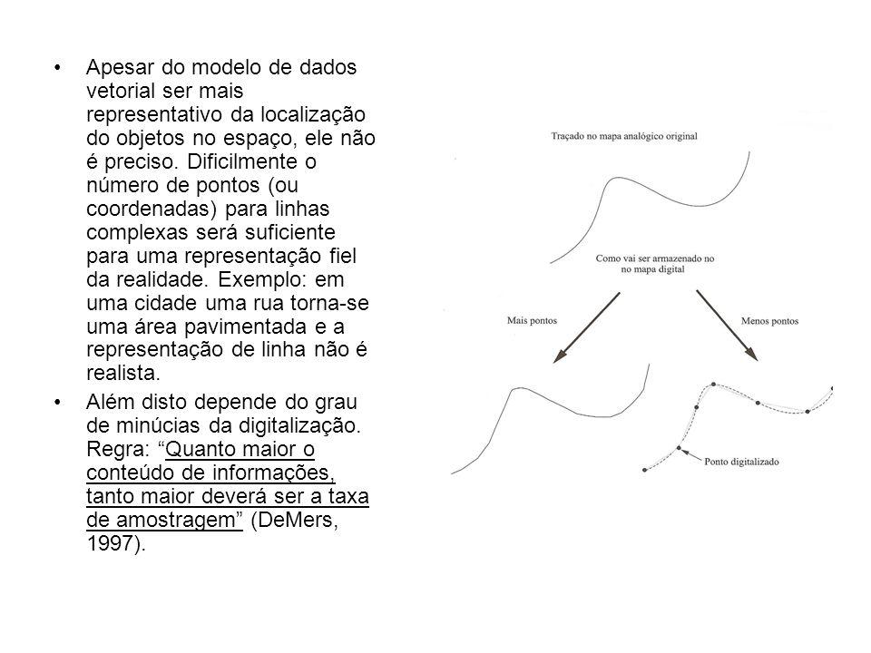 Apesar do modelo de dados vetorial ser mais representativo da localização do objetos no espaço, ele não é preciso.