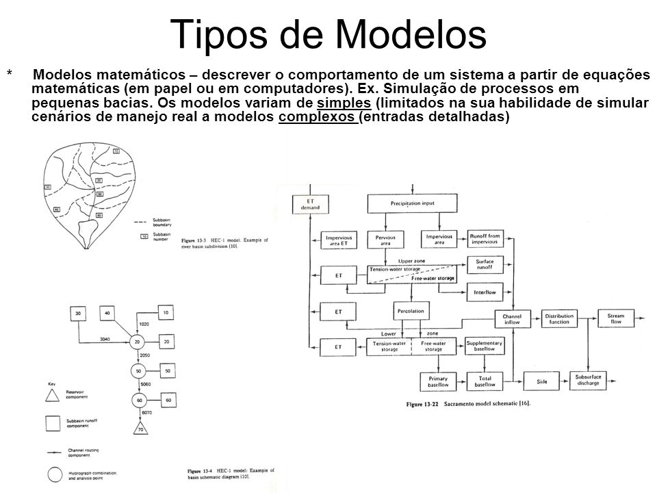 Tipos de Modelos * Modelos matemáticos – descrever o comportamento de um sistema a partir de equações matemáticas (em papel ou em computadores).