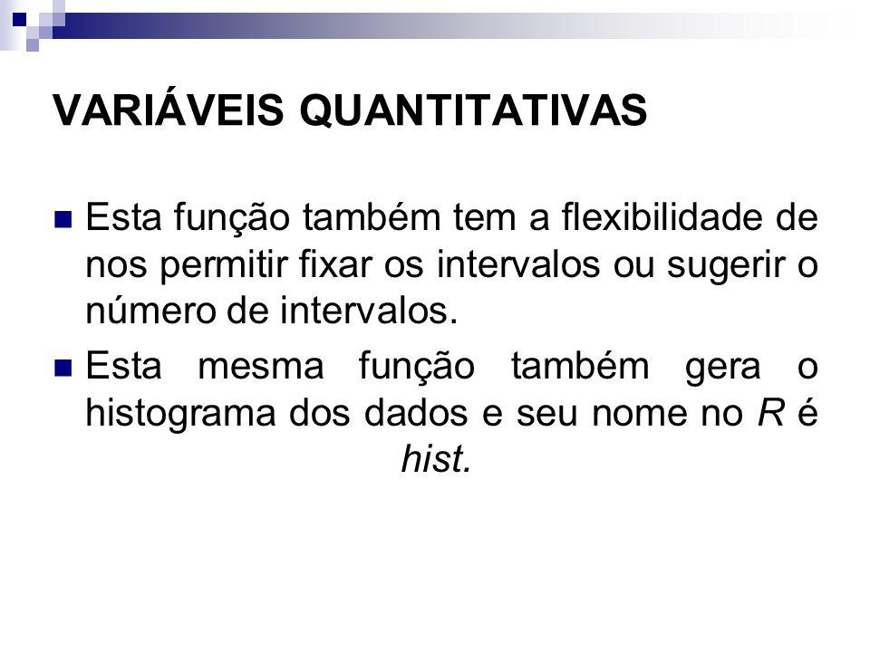 VARIÁVEIS QUANTITATIVAS Esta função também tem a flexibilidade de nos permitir fixar os intervalos ou sugerir o número de intervalos. Esta mesma funçã