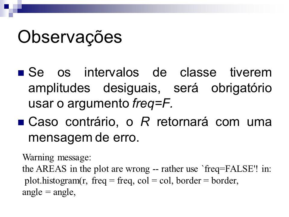 Observações Se os intervalos de classe tiverem amplitudes desiguais, será obrigatório usar o argumento freq=F. Caso contrário, o R retornará com uma m