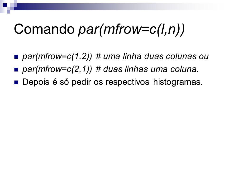 Comando par(mfrow=c(l,n)) par(mfrow=c(1,2)) # uma linha duas colunas ou par(mfrow=c(2,1)) # duas linhas uma coluna.