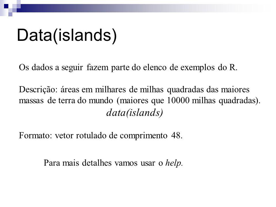 Data(islands) Os dados a seguir fazem parte do elenco de exemplos do R.