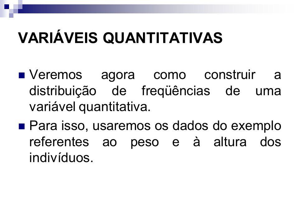 VARIÁVEIS QUANTITATIVAS Veremos agora como construir a distribuição de freqüências de uma variável quantitativa.
