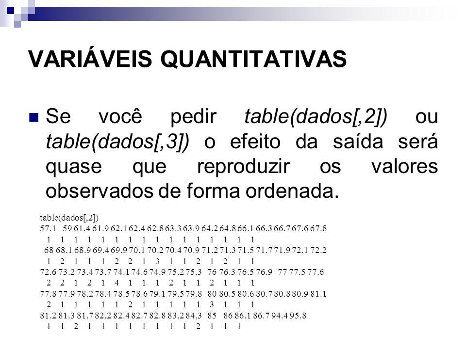 VARIÁVEIS QUANTITATIVAS Se você pedir table(dados[,2]) ou table(dados[,3]) o efeito da saída será quase que reproduzir os valores observados de forma ordenada.