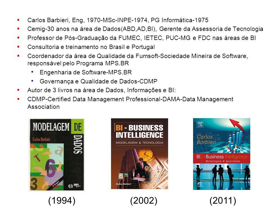  Carlos Barbieri, Eng, 1970-MSc-INPE-1974, PG Informática-1975  Cemig-30 anos na área de Dados(ABD,AD,BI), Gerente da Assessoria de Tecnologia  Pro