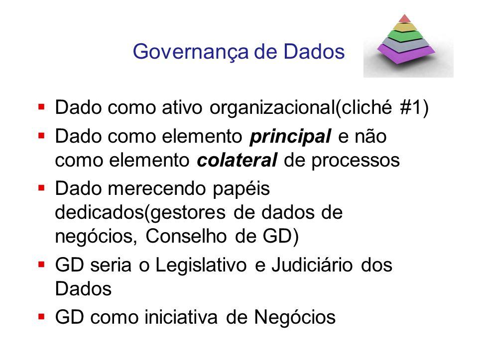 Governança de Dados  Dado como ativo organizacional(cliché #1)  Dado como elemento principal e não como elemento colateral de processos  Dado merec