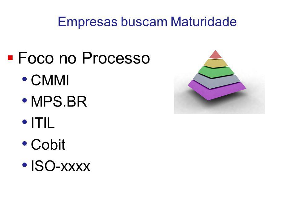 Empresas buscam Maturidade  Foco no Processo CMMI MPS.BR ITIL Cobit ISO-xxxx