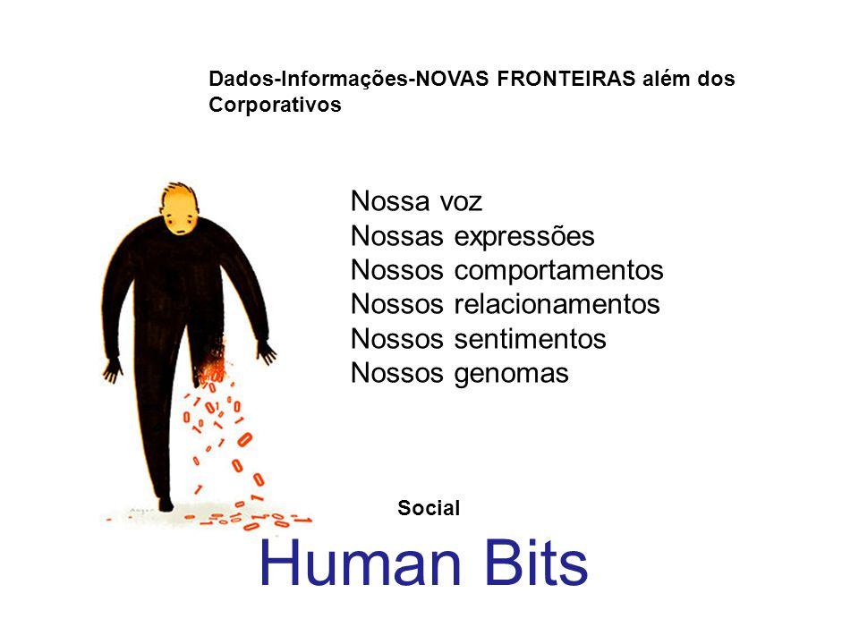 Human Bits Nossa voz Nossas expressões Nossos comportamentos Nossos relacionamentos Nossos sentimentos Nossos genomas Social Dados-Informações-NOVAS F