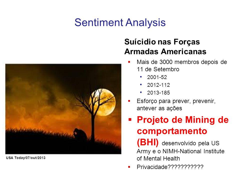 Sentiment Analysis Suícidio nas Forças Armadas Americanas  Mais de 3000 membros depois de 11 de Setembro 2001-52 2012-112 2013-185  Esforço para pre