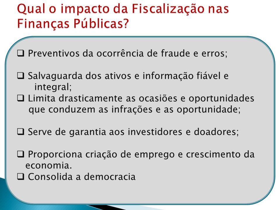  Preventivos da ocorrência de fraude e erros;  Salvaguarda dos ativos e informação fiável e integral;  Limita drasticamente as ocasiões e oportunid