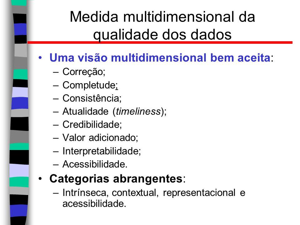 Medida multidimensional da qualidade dos dados Uma visão multidimensional bem aceita: –Correção; –Completude; –Consistência; –Atualidade (timeliness);