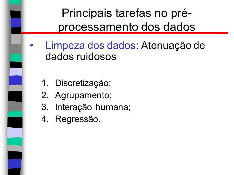 Principais tarefas no pré- processamento dos dados Limpeza dos dados: Atenuação de dados ruidosos 1.Discretização; 2.Agrupamento; 3.Interação humana;