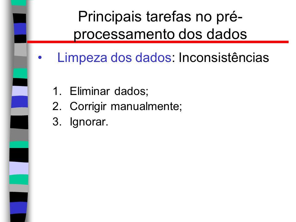Principais tarefas no pré- processamento dos dados Limpeza dos dados: Inconsistências 1.Eliminar dados; 2.Corrigir manualmente; 3.Ignorar.
