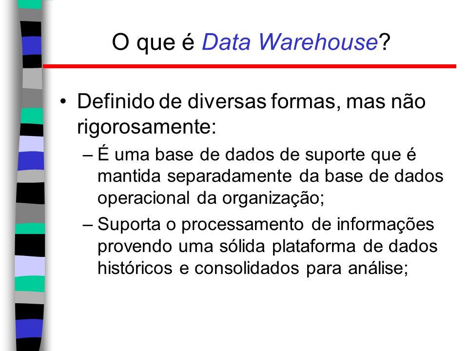 O que é Data Warehouse? Definido de diversas formas, mas não rigorosamente: –É uma base de dados de suporte que é mantida separadamente da base de dad
