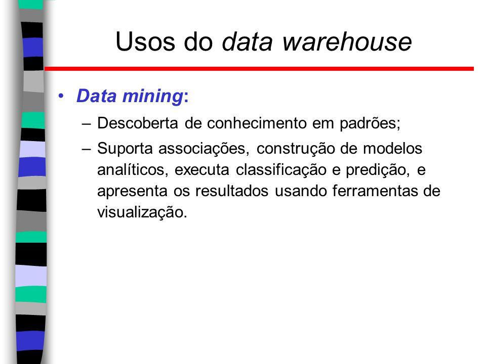 Usos do data warehouse Data mining: –Descoberta de conhecimento em padrões; –Suporta associações, construção de modelos analíticos, executa classifica