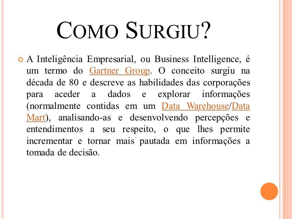 C OMO S URGIU ? A Inteligência Empresarial, ou Business Intelligence, é um termo do Gartner Group. O conceito surgiu na década de 80 e descreve as hab