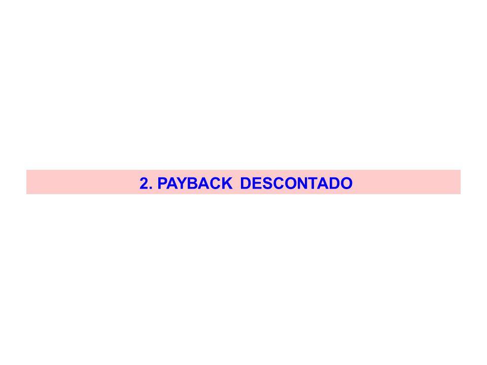 2. PAYBACK DESCONTADO