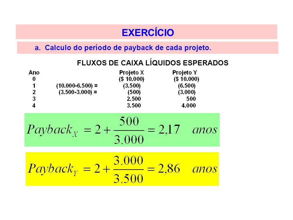 EXERCÍCIO a. Calculo do período de payback de cada projeto. FLUXOS DE CAIXA LÍQUIDOS ESPERADOS
