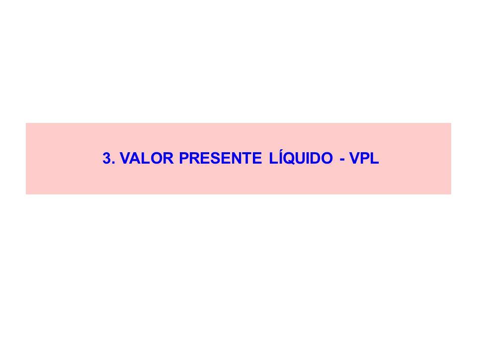 3. VALOR PRESENTE LÍQUIDO - VPL