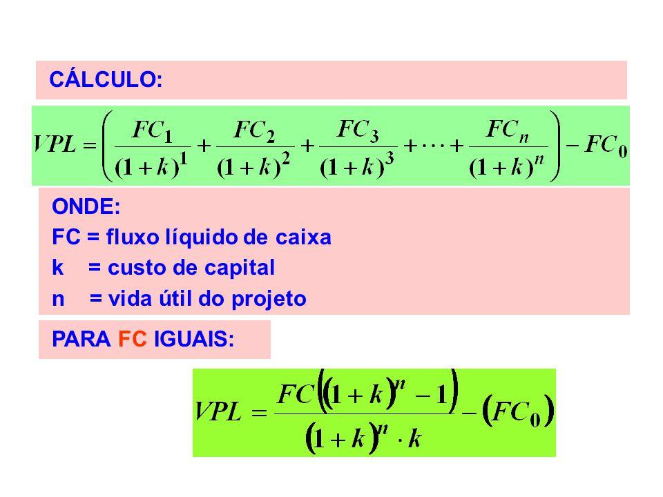 CÁLCULO: ONDE: FC = fluxo líquido de caixa k = custo de capital n = vida útil do projeto PARA FC IGUAIS: