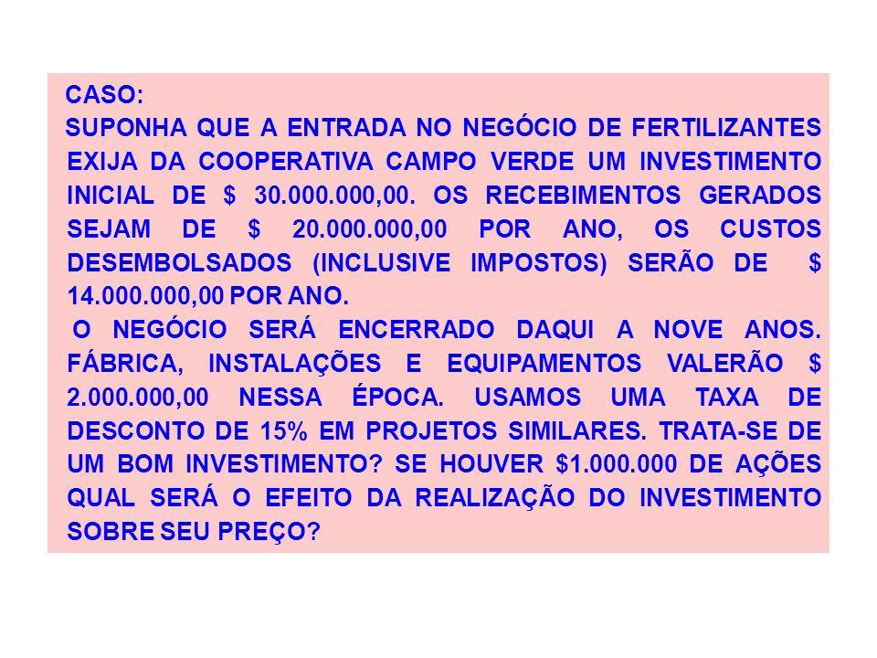 CASO: SUPONHA QUE A ENTRADA NO NEGÓCIO DE FERTILIZANTES EXIJA DA COOPERATIVA CAMPO VERDE UM INVESTIMENTO INICIAL DE $ 30.000.000,00. OS RECEBIMENTOS G