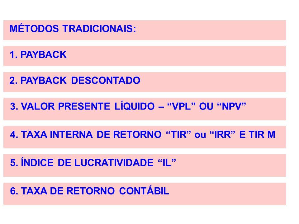 "MÉTODOS TRADICIONAIS: 1. PAYBACK 3. VALOR PRESENTE LÍQUIDO – ""VPL"" OU ""NPV"" 4. TAXA INTERNA DE RETORNO ""TIR"" ou ""IRR"" E TIR M 5. ÍNDICE DE LUCRATIVIDA"