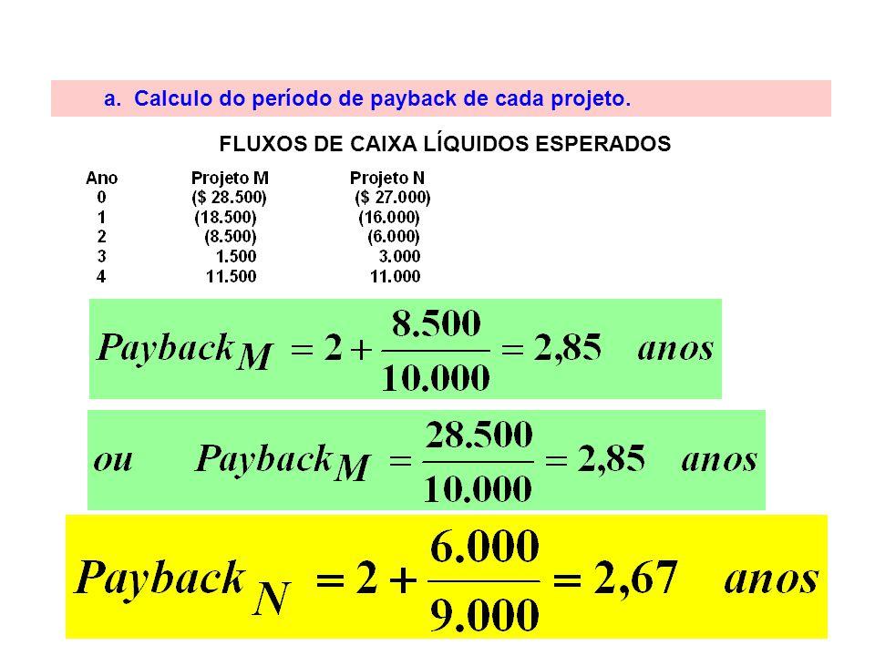 a. Calculo do período de payback de cada projeto. FLUXOS DE CAIXA LÍQUIDOS ESPERADOS