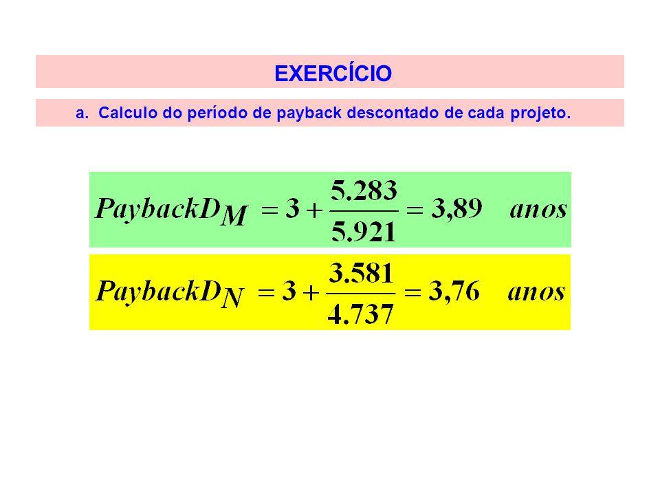 EXERCÍCIO a. Calculo do período de payback descontado de cada projeto.