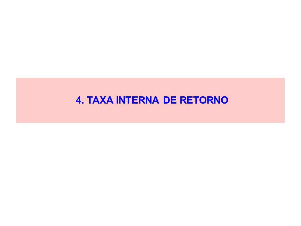 4. TAXA INTERNA DE RETORNO