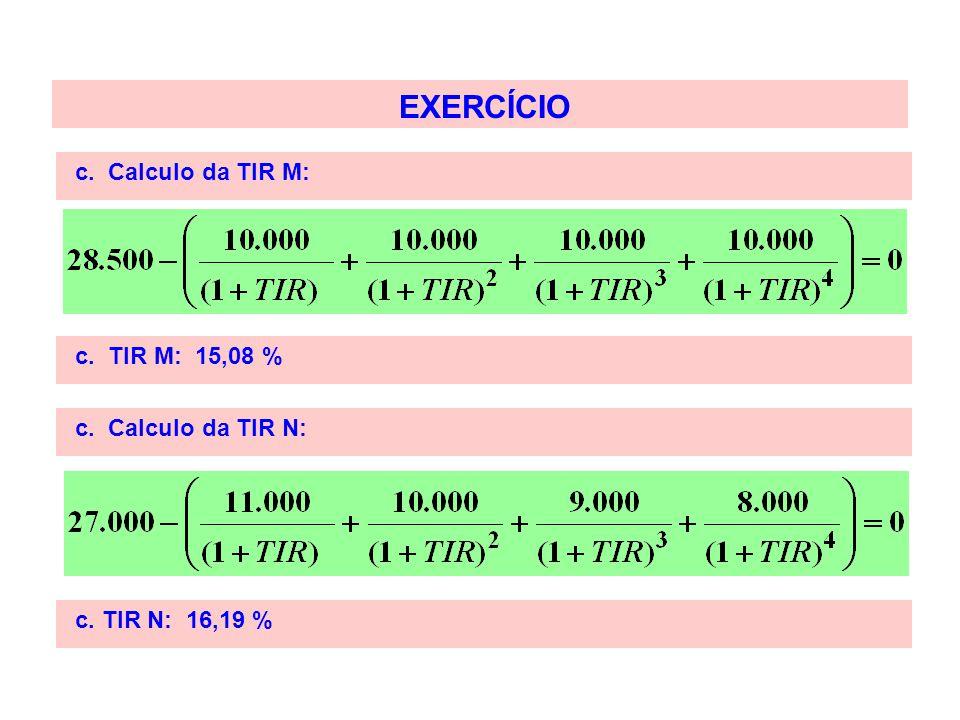 EXERCÍCIO c. Calculo da TIR M: c. TIR M: 15,08 % c. Calculo da TIR N: c. TIR N: 16,19 %