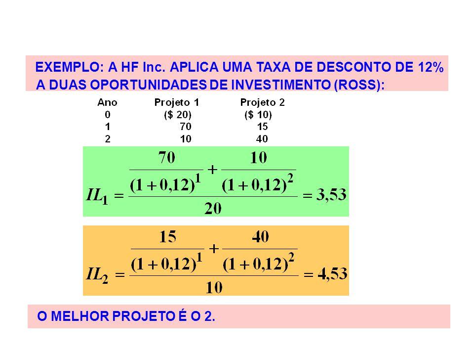 EXEMPLO: A HF Inc. APLICA UMA TAXA DE DESCONTO DE 12% A DUAS OPORTUNIDADES DE INVESTIMENTO (ROSS): O MELHOR PROJETO É O 2.