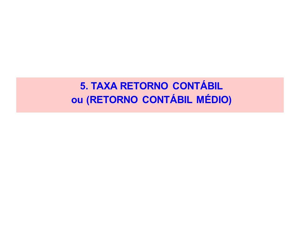 5. TAXA RETORNO CONTÁBIL ou (RETORNO CONTÁBIL MÉDIO)