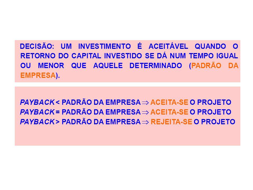 b.Calculo do período de payback descontado de cada projeto.