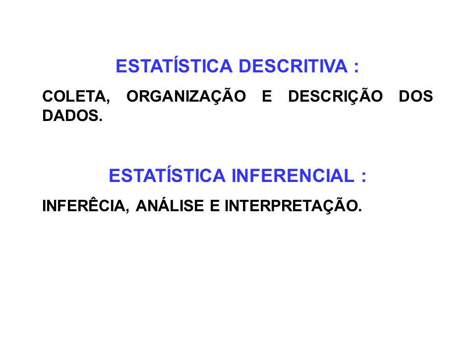 ESTATÍSTICA DESCRITIVA : COLETA, ORGANIZAÇÃO E DESCRIÇÃO DOS DADOS. ESTATÍSTICA INFERENCIAL : INFERÊCIA, ANÁLISE E INTERPRETAÇÃO.