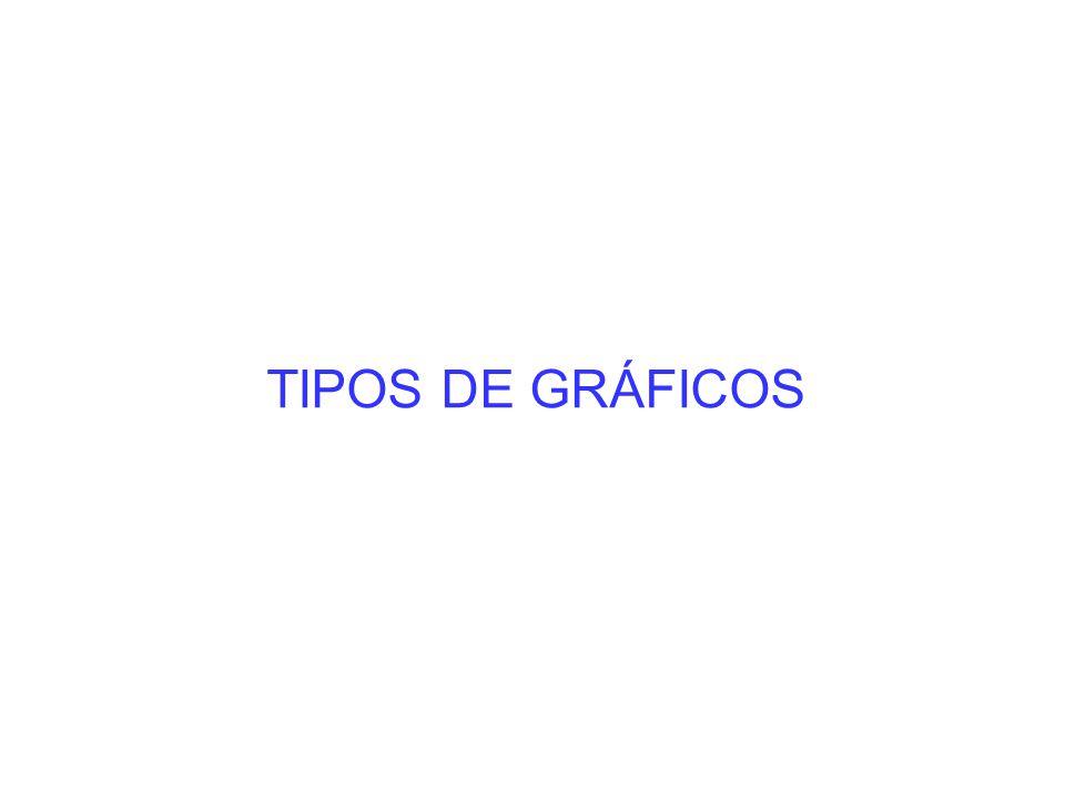 TIPOS DE GRÁFICOS