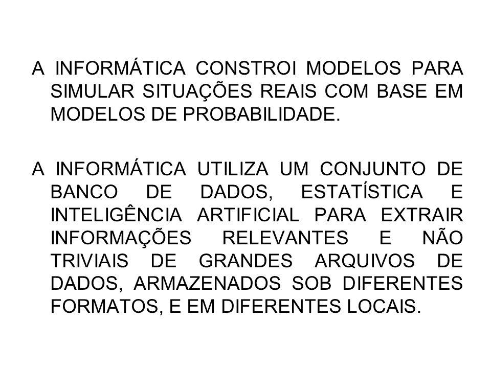 A INFORMÁTICA CONSTROI MODELOS PARA SIMULAR SITUAÇÕES REAIS COM BASE EM MODELOS DE PROBABILIDADE. A INFORMÁTICA UTILIZA UM CONJUNTO DE BANCO DE DADOS,