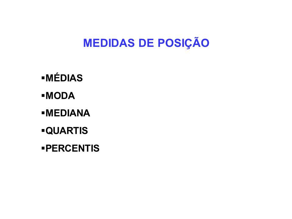 MEDIDAS DE POSIÇÃO  MÉDIAS  MODA  MEDIANA  QUARTIS  PERCENTIS