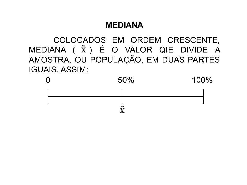 MEDIANA COLOCADOS EM ORDEM CRESCENTE, MEDIANA ( ) É O VALOR QIE DIVIDE A AMOSTRA, OU POPULAÇÃO, EM DUAS PARTES IGUAIS. ASSIM: 050%100%