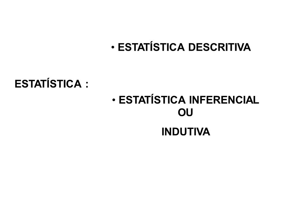 ESTATÍSTICA : ESTATÍSTICA DESCRITIVA ESTATÍSTICA INFERENCIAL OU INDUTIVA