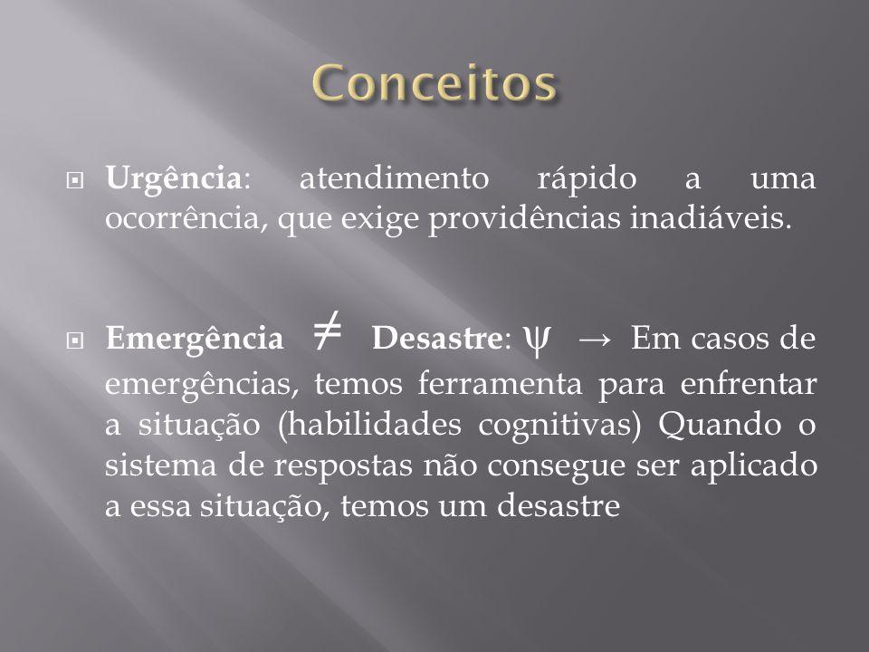  Urgência : atendimento rápido a uma ocorrência, que exige providências inadiáveis.  Emergência ≠ Desastre : ψ → Em casos de emergências, temos ferr