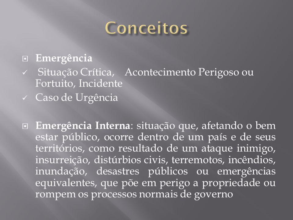  Emergência Situação Crítica, Acontecimento Perigoso ou Fortuito, Incidente Caso de Urgência  Emergência Interna : situação que, afetando o bem esta