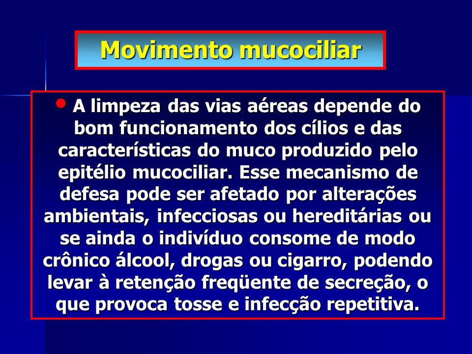 Movimento mucociliar A limpeza das vias aéreas depende do bom funcionamento dos cílios e das características do muco produzido pelo epitélio mucocilia