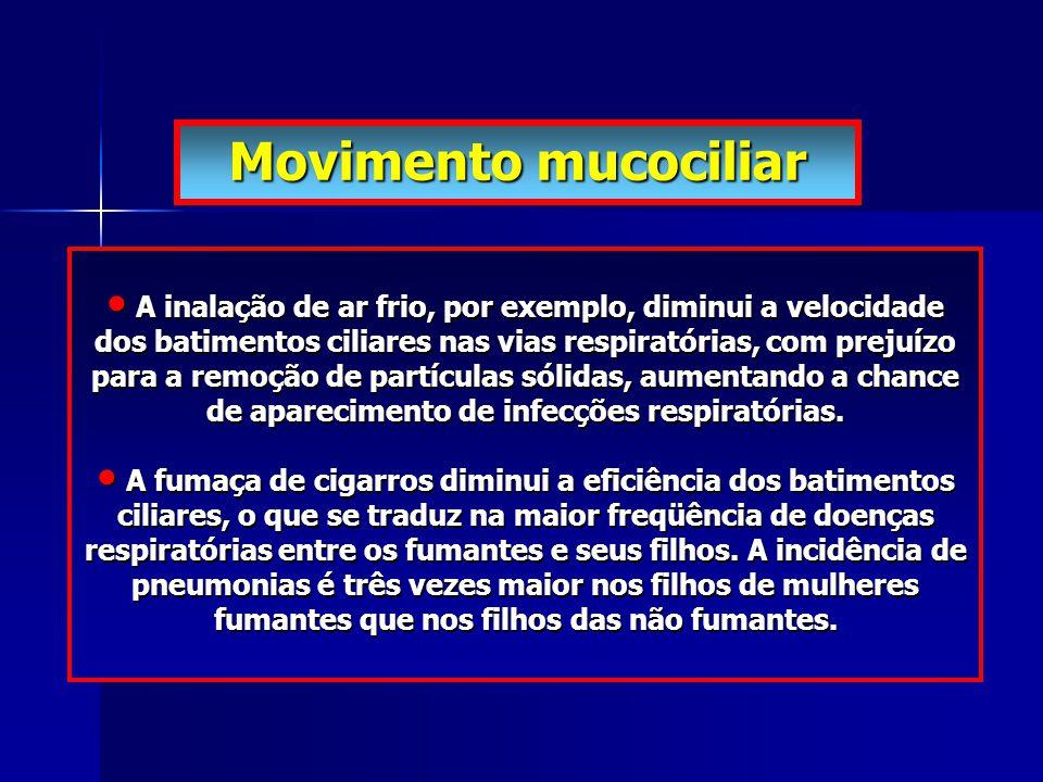 Movimento mucociliar A inalação de ar frio, por exemplo, diminui a velocidade dos batimentos ciliares nas vias respiratórias, com prejuízo para a remo