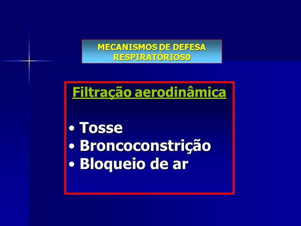 MECANISMOS DE DEFESA RESPIRATÓRIOS0 Filtração aerodinâmica Filtração aerodinâmica TosseTosse BroncoconstriçãoBroncoconstrição Bloqueio de arBloqueio d