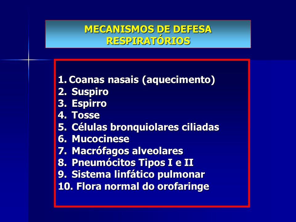 MECANISMOS DE DEFESA RESPIRATÓRIOS 1.Coanas nasais (aquecimento) 2. Suspiro 3. Espirro 4. Tosse 5. Células bronquiolares ciliadas 6. Mucocinese 7. Mac
