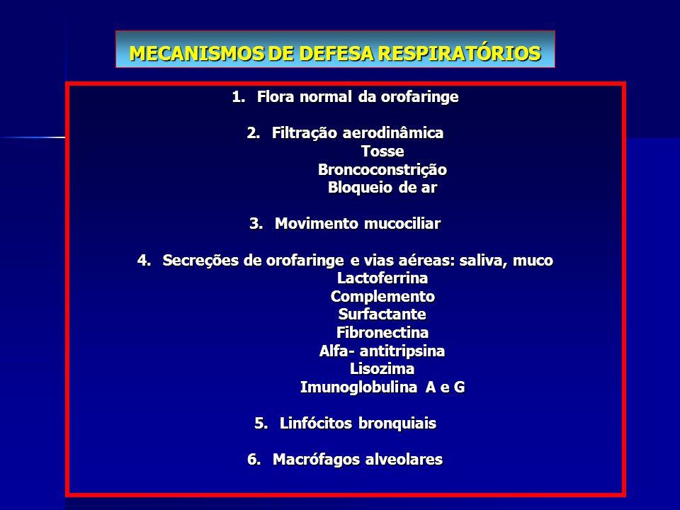 MECANISMOS DE DEFESA RESPIRATÓRIOS 1.Flora normal da orofaringe 2.Filtração aerodinâmica Tosse Broncoconstrição Bloqueio de ar 3.Movimento mucociliar