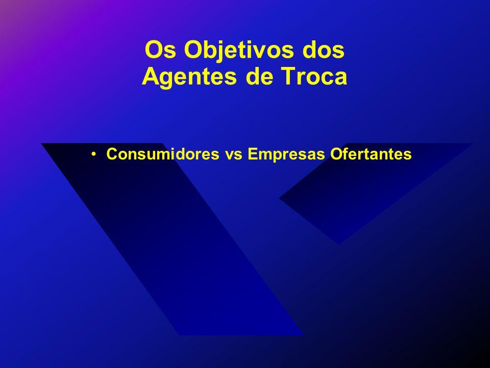 Os Objetivos dos Agentes de Troca Consumidores vs Empresas Ofertantes