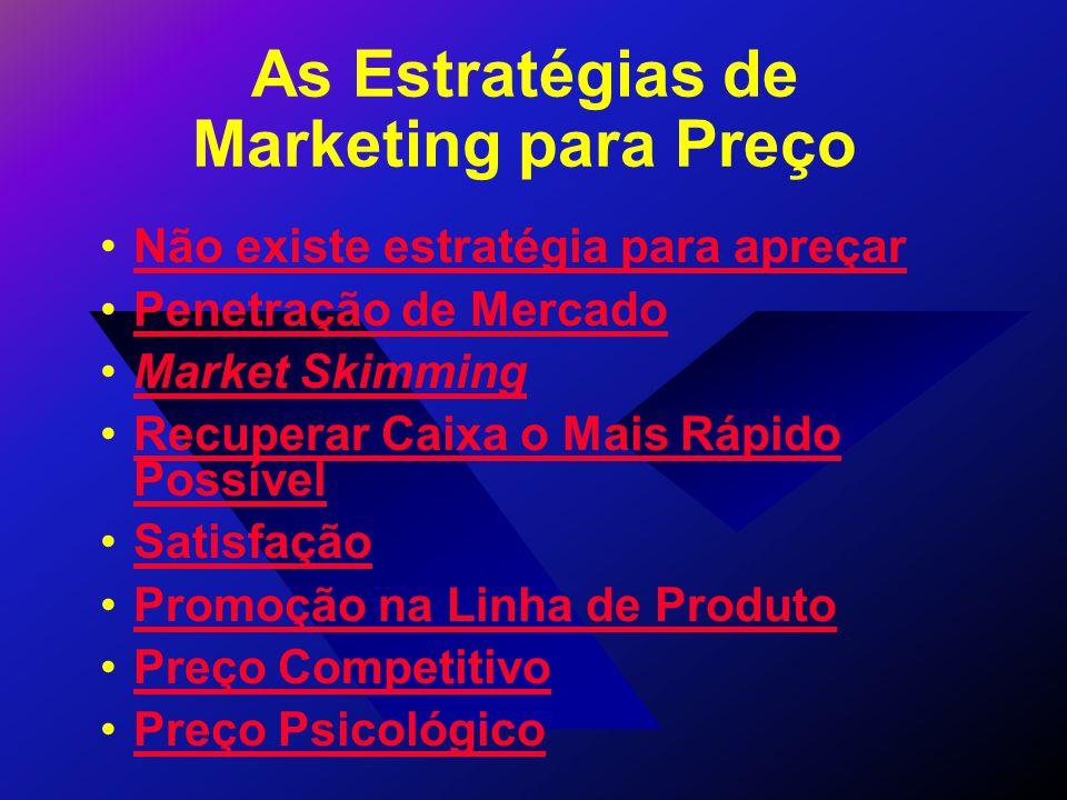 As Estratégias de Marketing para Preço Não existe estratégia para apreçar Penetração de Mercado Market Skimming Recuperar Caixa o Mais Rápido PossívelRecuperar Caixa o Mais Rápido Possível Satisfação Promoção na Linha de Produto Preço Competitivo Preço Psicológico
