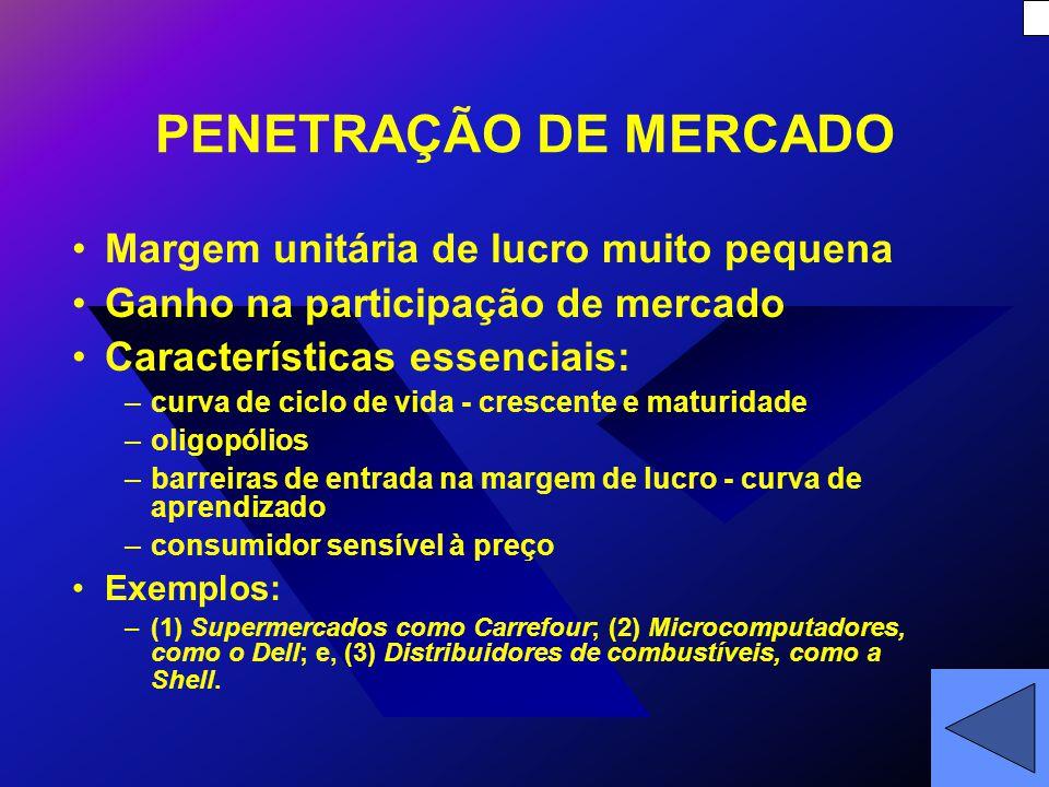PENETRAÇÃO DE MERCADO Margem unitária de lucro muito pequena Ganho na participação de mercado Características essenciais: –curva de ciclo de vida - crescente e maturidade –oligopólios –barreiras de entrada na margem de lucro - curva de aprendizado –consumidor sensível à preço Exemplos: –(1) Supermercados como Carrefour; (2) Microcomputadores, como o Dell; e, (3) Distribuidores de combustíveis, como a Shell.